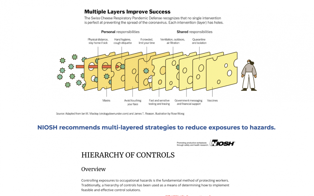The Swiss Cheese Model of Reducing Risk