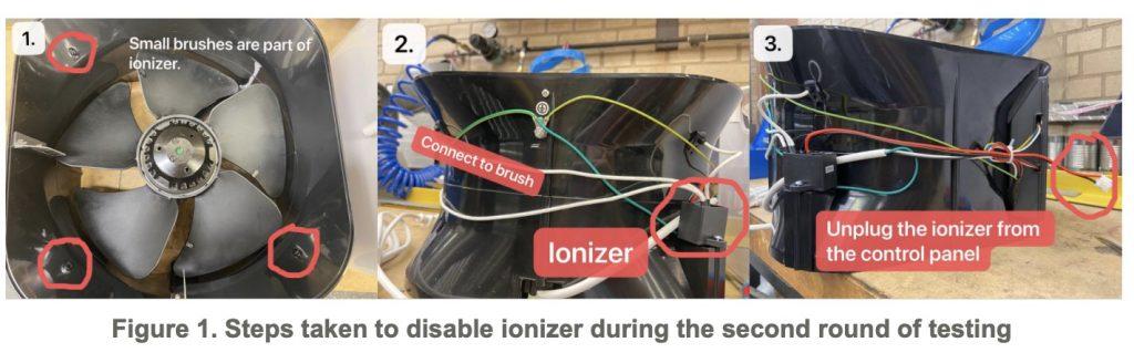 Ionizer Inside