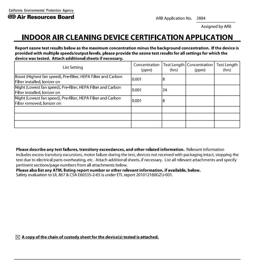 Ozone Documents